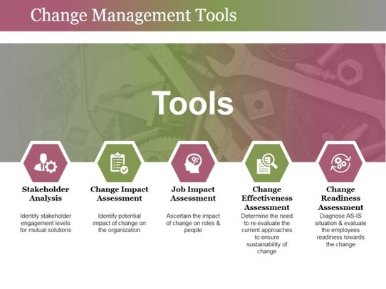 Change Management Tools and Techniques